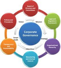 Corporate Governance in Banking - OpenArchive CBS